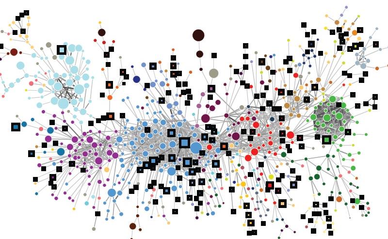 Atlas da complexidade econômica - Labvis