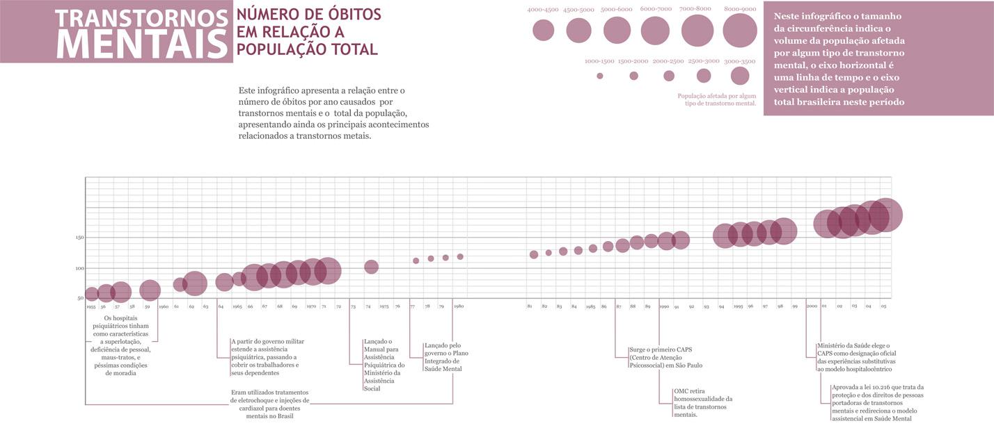 infografico principal vermelho7.1.2