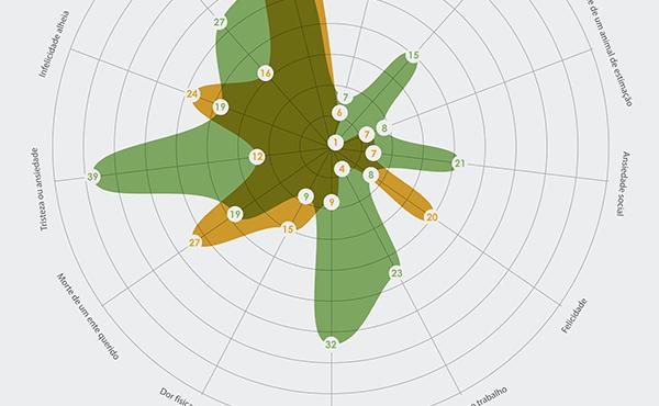 infografia choro labvis